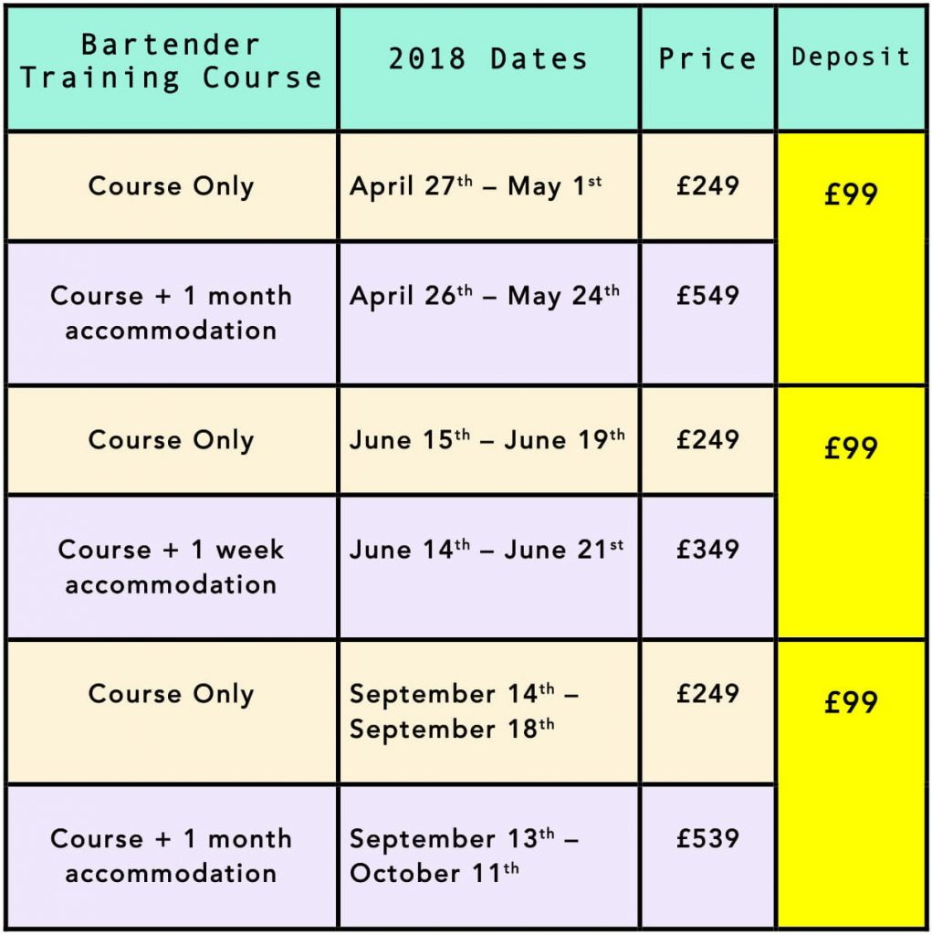 bartender training course dates