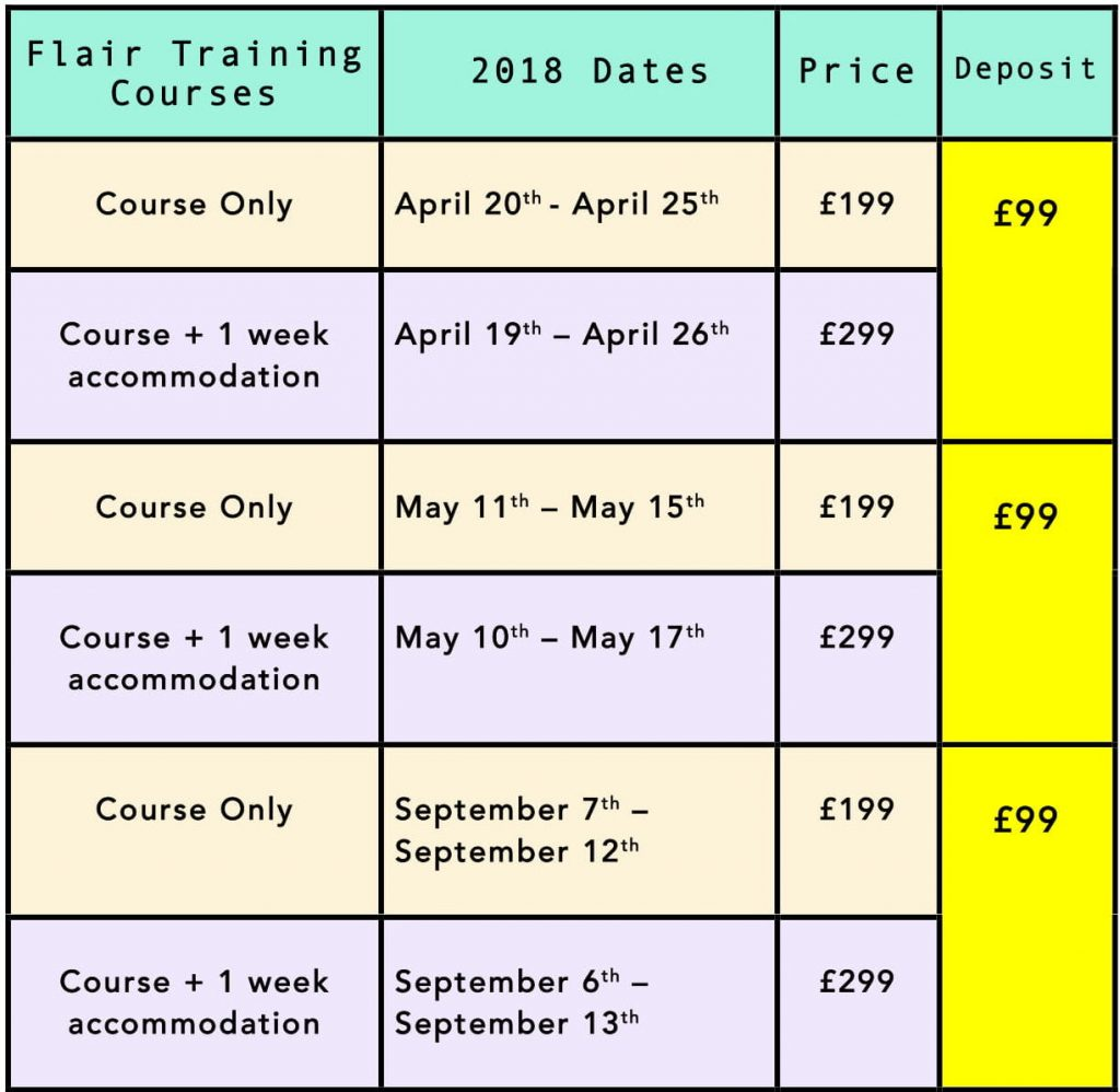 flair training course dates